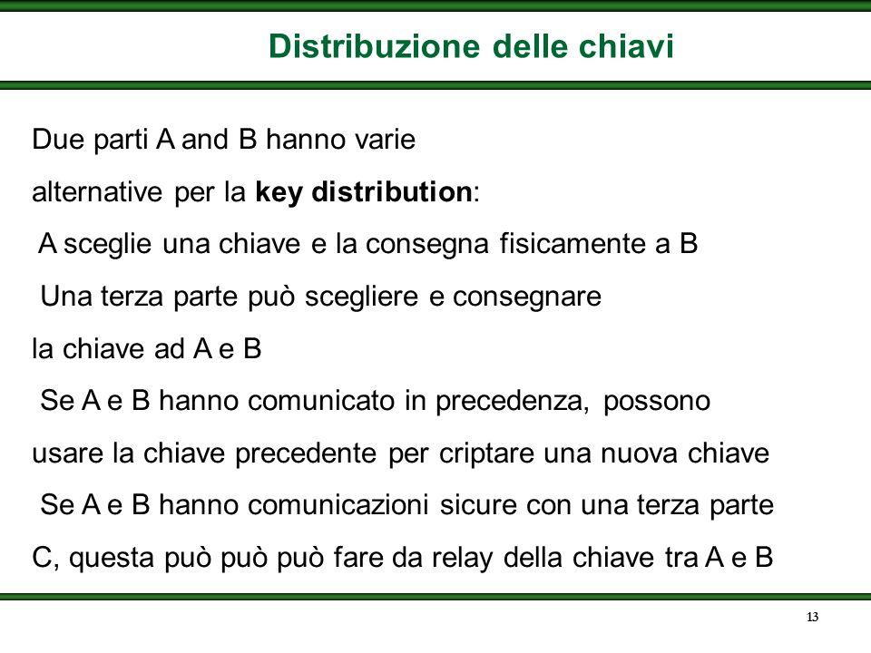 12 Distribuzione delle chiavi Schemi simmetrici richiedono che entrambe le parti condividano una chiave comune segreta Il problema è come distribuire