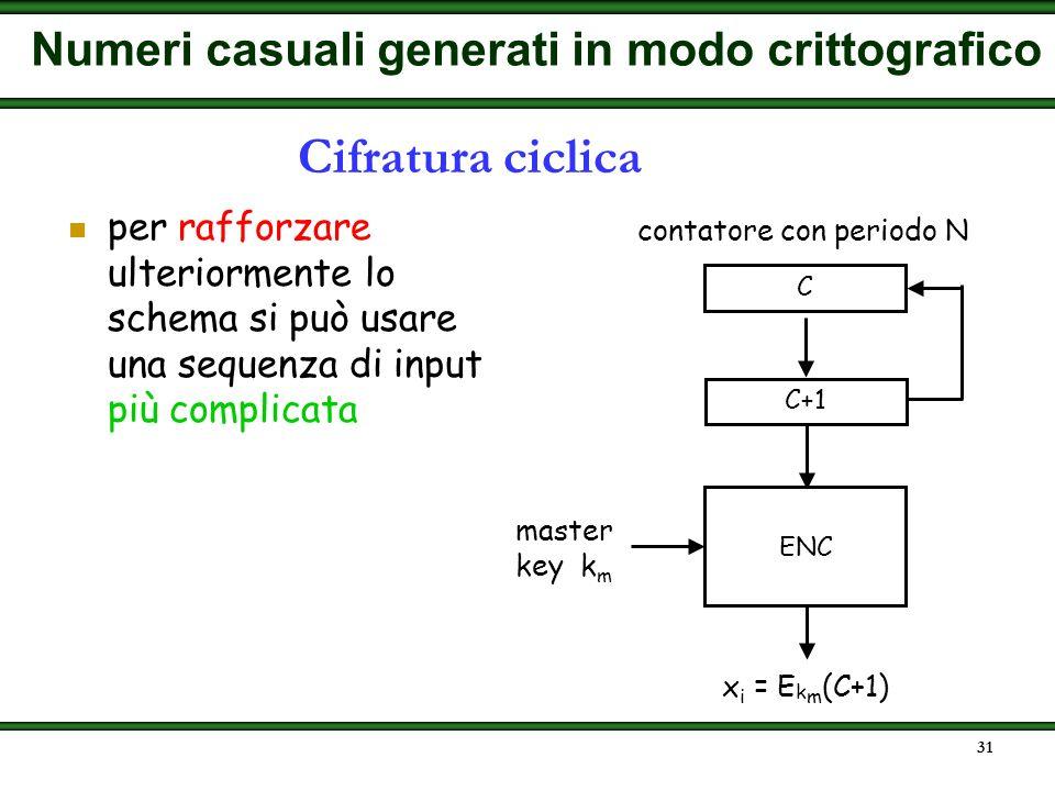 30 proposta da Meyer e Matyas nel 1982 a partire da una master key (seme) si produce una sequenza di chiavi di sessione si usa un contatore avente per