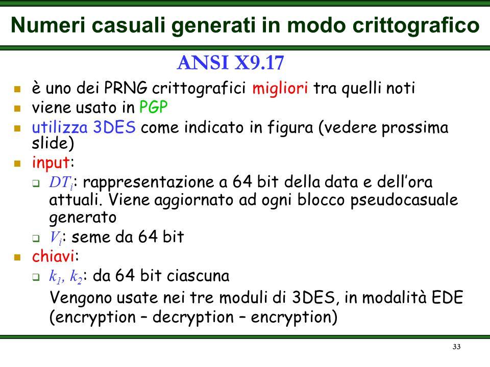32 si può anche usare il modo di funzionamento OFB di un crittosistema simmetrico per generare un keystream, che poi si usa come loutput di un PRNG Ek