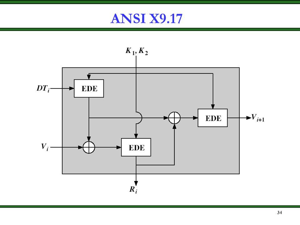 33 è uno dei PRNG crittografici migliori tra quelli noti viene usato in PGP utilizza 3DES come indicato in figura (vedere prossima slide) input: DT i