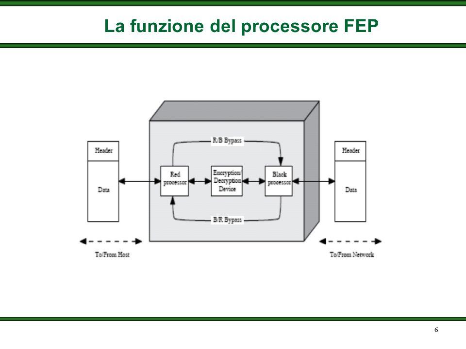 6 La funzione del processore FEP