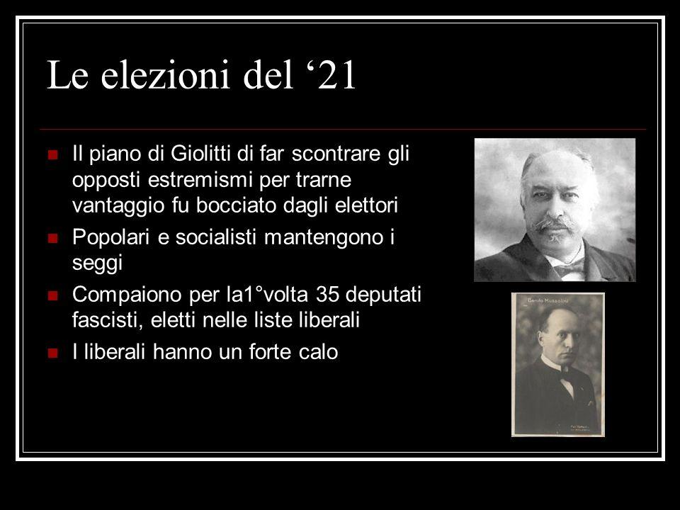 Consuntivo del governo Giolitti