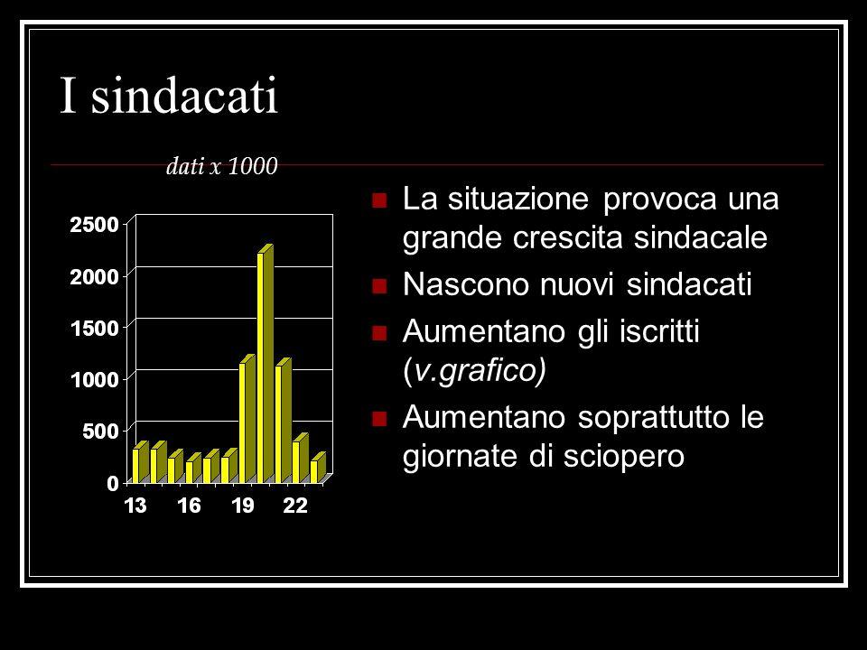 I problemi sociali A questi problemi economici si legano anche molti problemi sociali La difficoltà nella riconversione industriale porta disoccupazio
