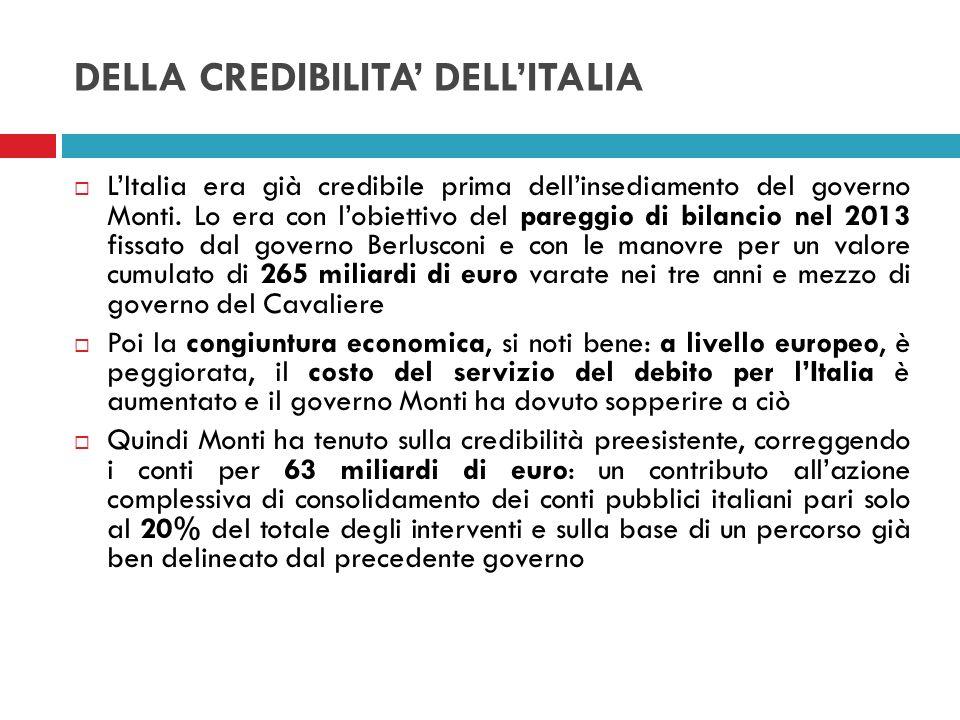 DELLA CREDIBILITA DELLITALIA LItalia era già credibile prima dellinsediamento del governo Monti. Lo era con lobiettivo del pareggio di bilancio nel 20