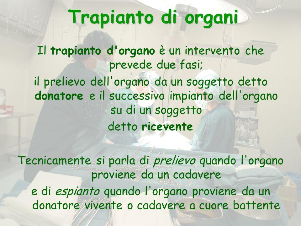 Il trapianto d'organo è un intervento che prevede due fasi; il prelievo dell'organo da un soggetto detto donatore e il successivo impianto dell'organo