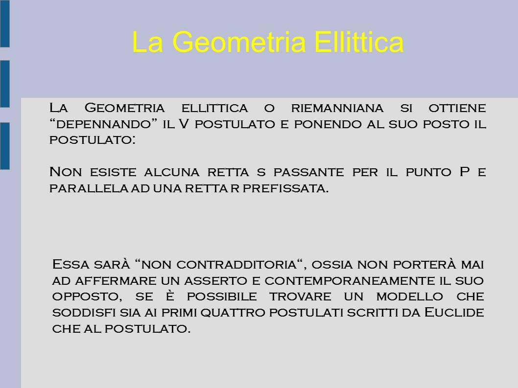 La Geometria ellittica o riemanniana si ottiene depennando il V postulato e ponendo al suo posto il postulato: Non esiste alcuna retta s passante per