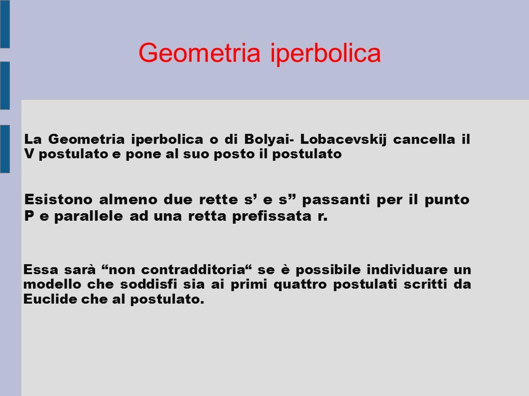 La Geometria iperbolica o di Bolyai- Lobacevskij cancella il V postulato e pone al suo posto il postulato Esistono almeno due rette s e s passanti per