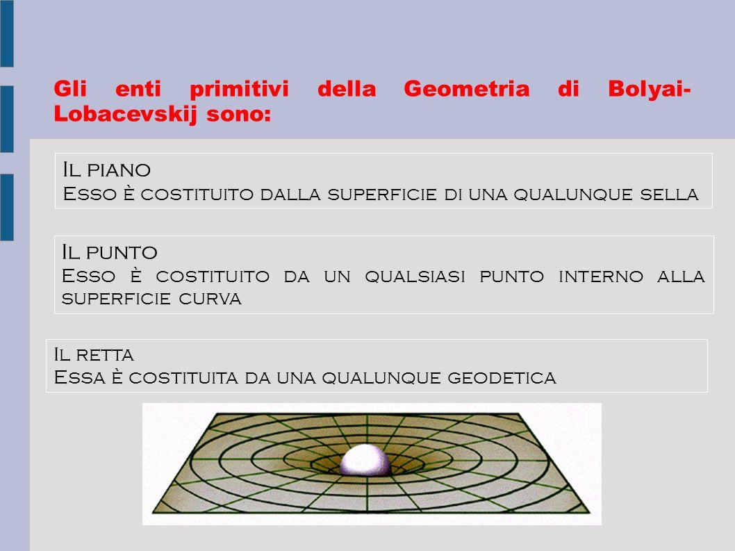 Gli enti primitivi della Geometria di Bolyai- Lobacevskij sono: Il piano Esso è costituito dalla superficie di una qualunque sella Il punto Esso è cos