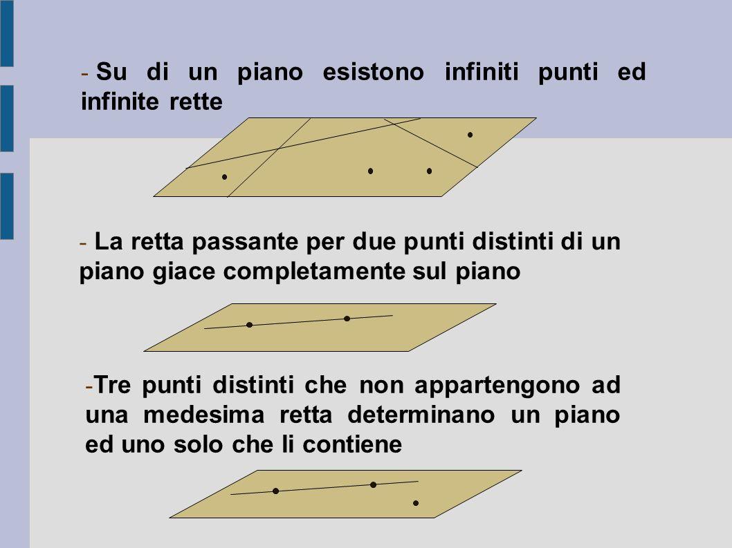 - Su di un piano esistono infiniti punti ed infinite rette - La retta passante per due punti distinti di un piano giace completamente sul piano - Tre