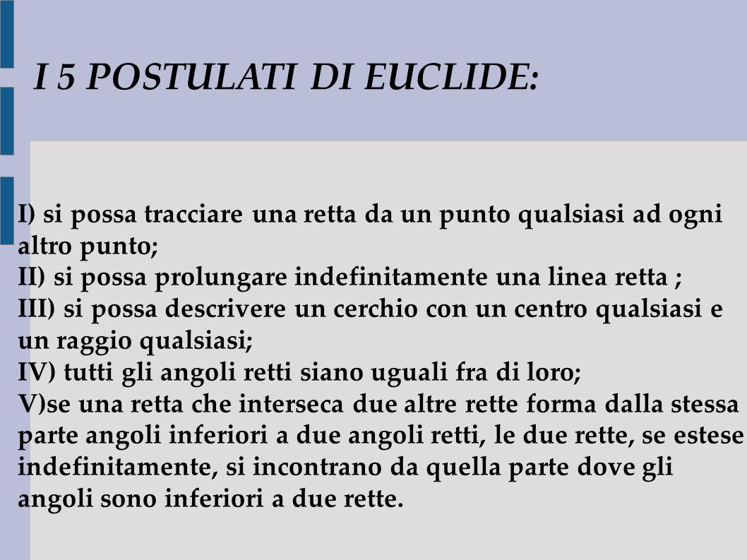 I 5 POSTULATI DI EUCLIDE: I) si possa tracciare una retta da un punto qualsiasi ad ogni altro punto; II) si possa prolungare indefinitamente una linea