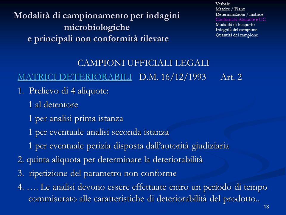 13 CAMPIONI UFFICIALI LEGALI MATRICI DETERIORABILI D.M. 16/12/1993 Art. 2 1. Prelievo di 4 aliquote: 1 al detentore 1 per analisi prima istanza 1 per