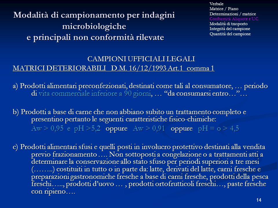 14 CAMPIONI UFFICIALI LEGALI MATRICI DETERIORABILI D.M. 16/12/1993 Art.1 comma 1 a) Prodotti alimentari preconfezionati, destinati come tali al consum