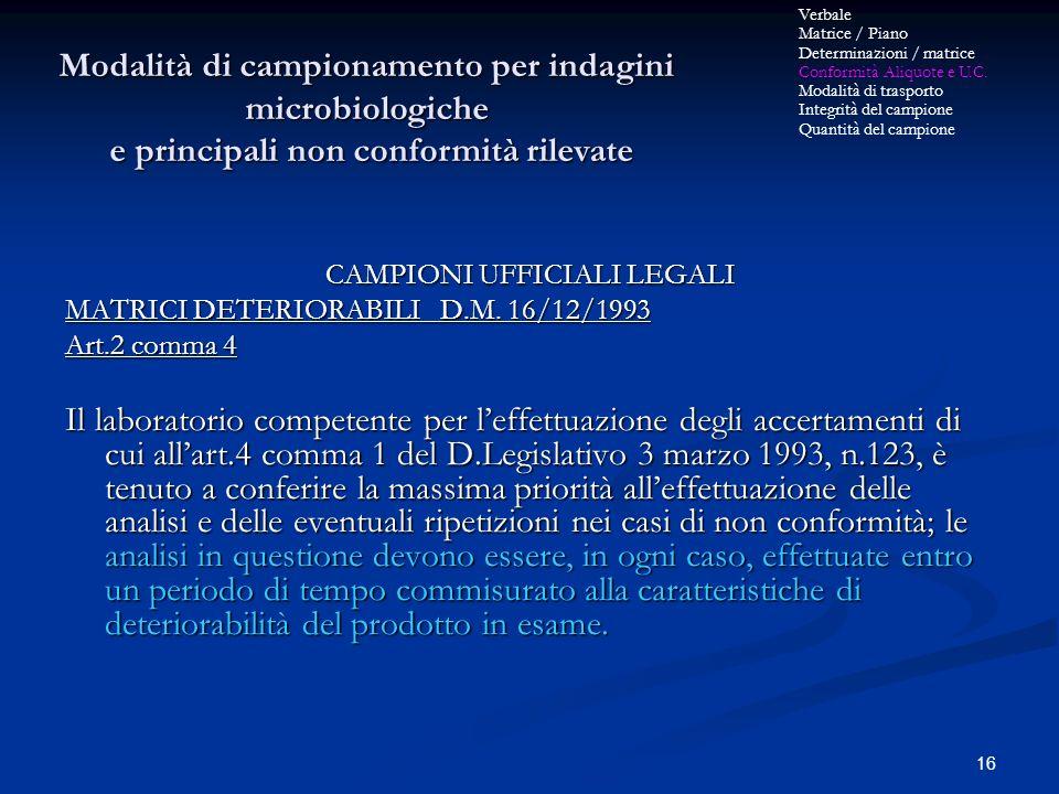 16 CAMPIONI UFFICIALI LEGALI MATRICI DETERIORABILI D.M. 16/12/1993 Art.2 comma 4 Il laboratorio competente per leffettuazione degli accertamenti di cu