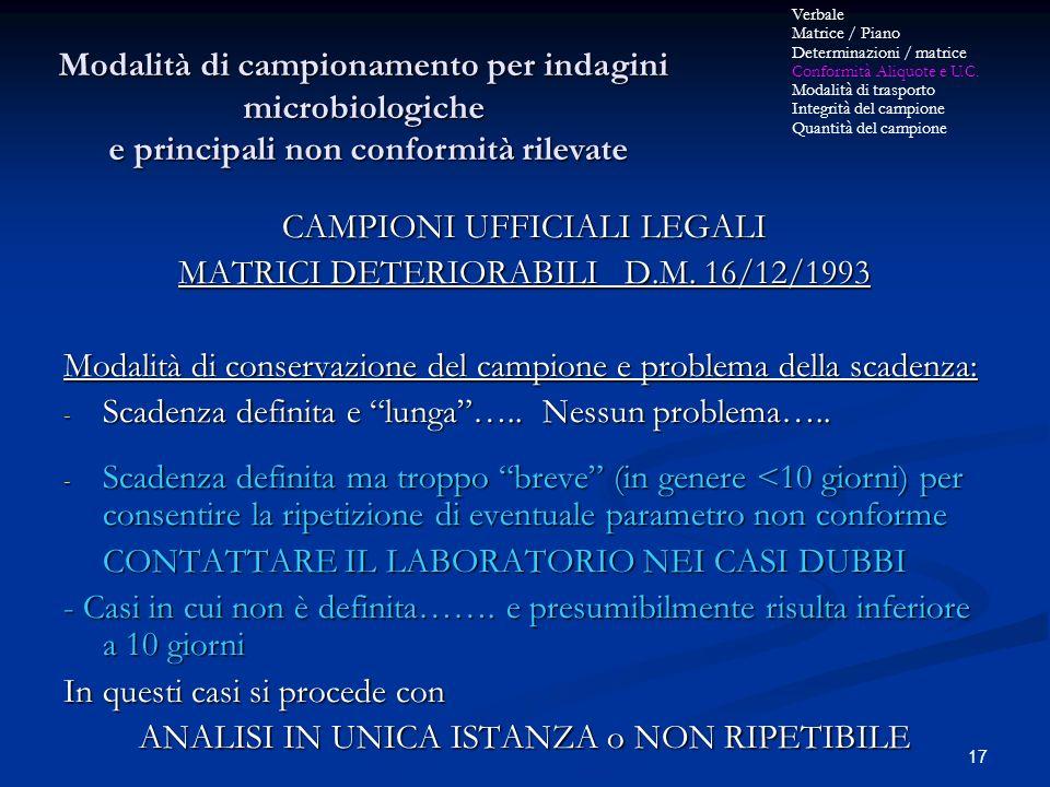 17 CAMPIONI UFFICIALI LEGALI MATRICI DETERIORABILI D.M. 16/12/1993 Modalità di conservazione del campione e problema della scadenza: - Scadenza defini