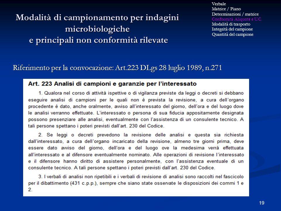 19 Modalità di campionamento per indagini microbiologiche e principali non conformità rilevate e principali non conformità rilevate Verbale Matrice /