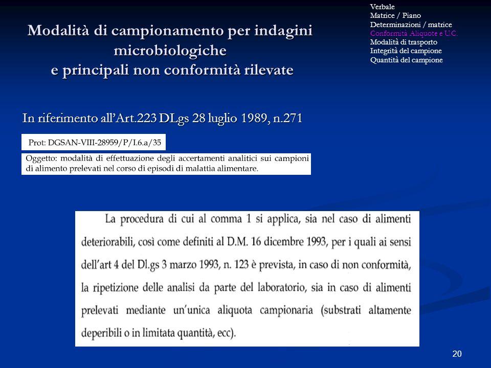 20 Modalità di campionamento per indagini microbiologiche e principali non conformità rilevate e principali non conformità rilevate Verbale Matrice /