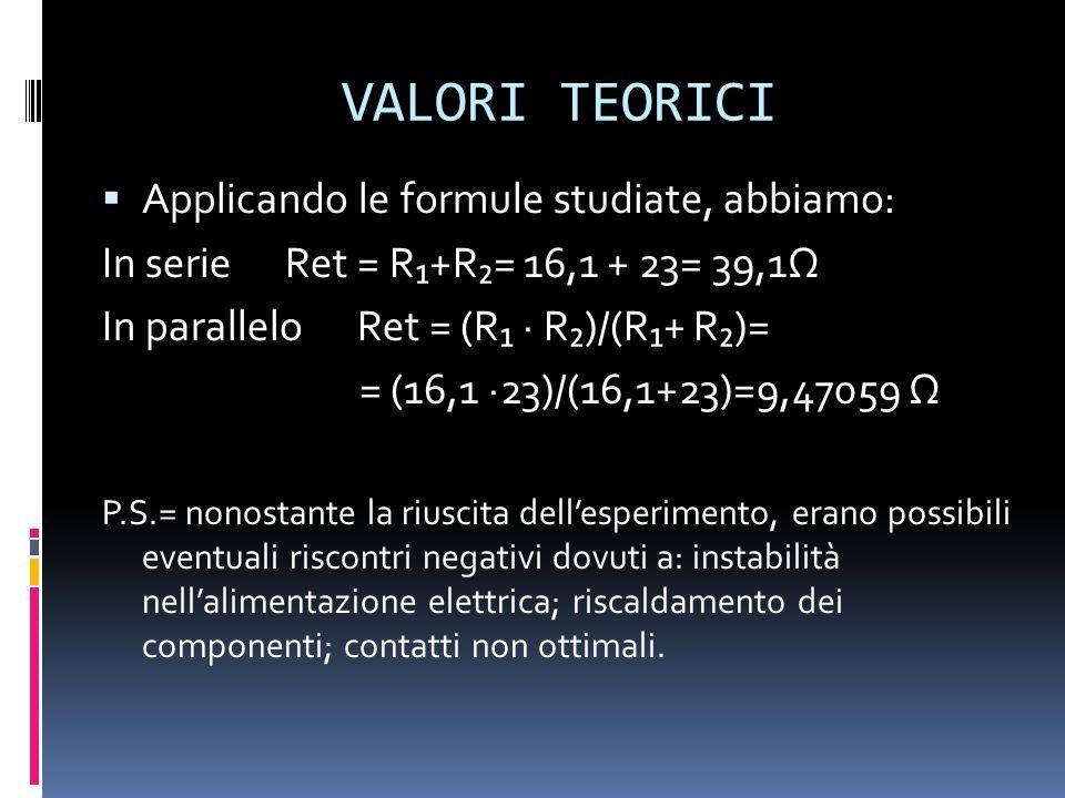 VALORI TEORICI Applicando le formule studiate, abbiamo: In serie Ret = R+R= 16,1 + 23= 39,1 In parallelo Ret = (R R)/(R+ R)= = (16,1 23)/(16,1+23)=9,4