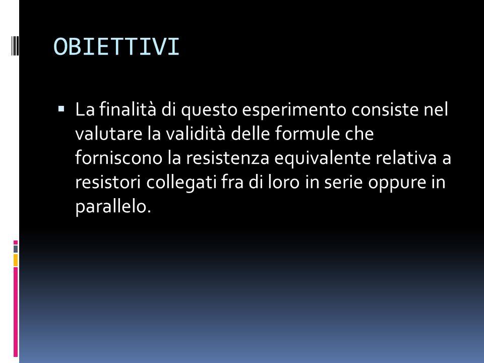 Esperimento realizzato da: Di Mario Carlo & Turi Annalisa Corso P.N.I.
