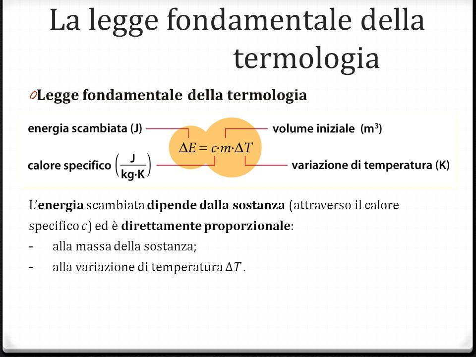 La legge fondamentale della termologia 0 Legge fondamentale della termologia Lenergia scambiata dipende dalla sostanza (attraverso il calore specifico