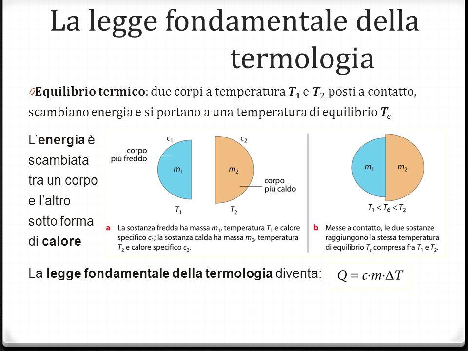 La legge fondamentale della termologia 0 Equilibrio termico: due corpi a temperatura T 1 e T 2 posti a contatto, scambiano energia e si portano a una