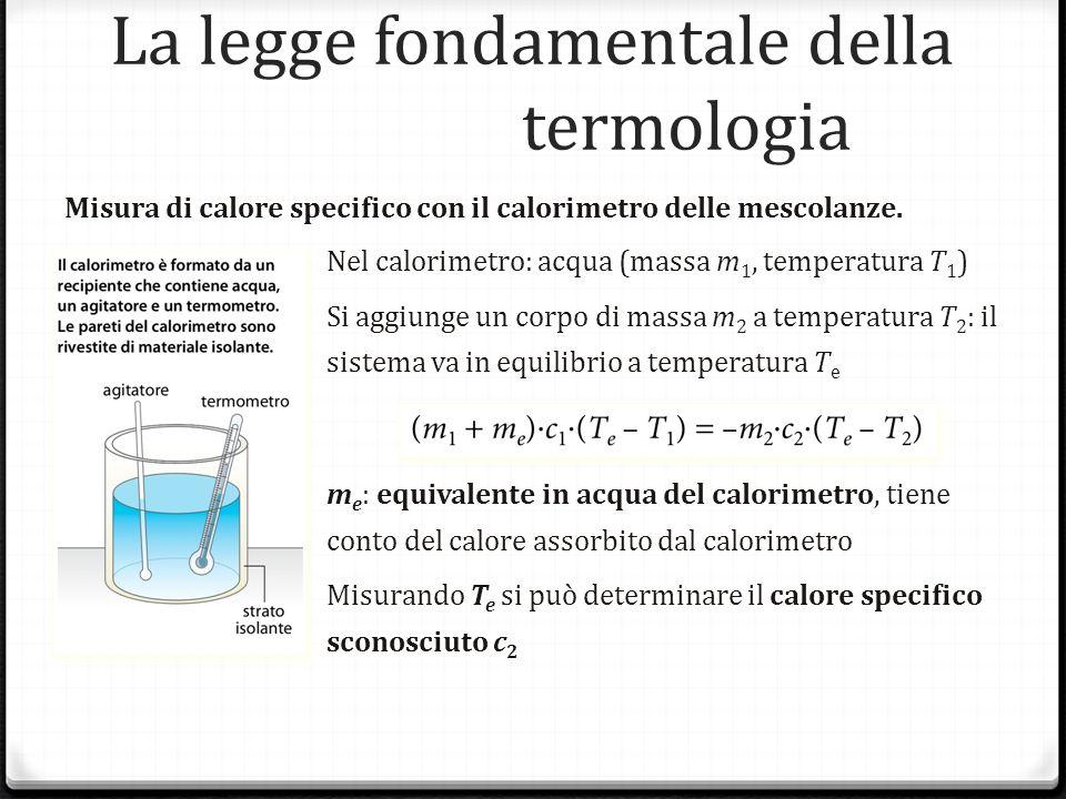 La legge fondamentale della termologia Misura di calore specifico con il calorimetro delle mescolanze. Nel calorimetro: acqua (massa m 1, temperatura