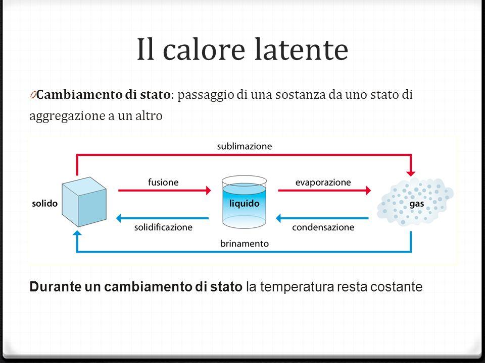 0 Cambiamento di stato: passaggio di una sostanza da uno stato di aggregazione a un altro Durante un cambiamento di stato la temperatura resta costant