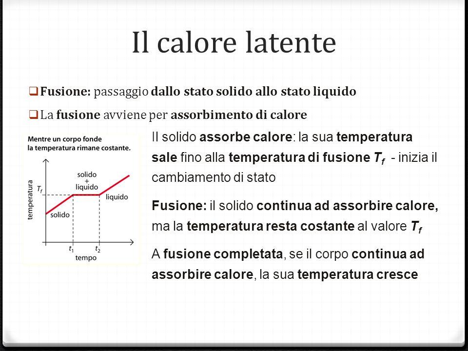 Il calore latente Fusione: passaggio dallo stato solido allo stato liquido La fusione avviene per assorbimento di calore Il solido assorbe calore: la