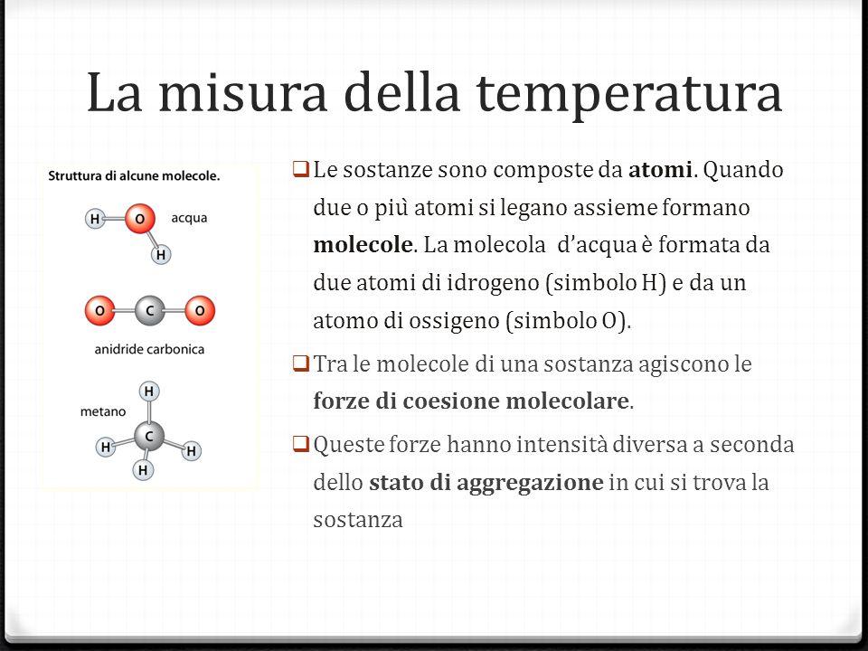La misura della temperatura Le sostanze sono composte da atomi. Quando due o più atomi si legano assieme formano molecole. La molecola dacqua è forma