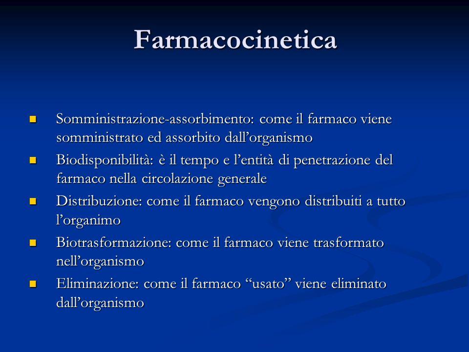 Farmacocinetica Somministrazione-assorbimento: come il farmaco viene somministrato ed assorbito dallorganismo Somministrazione-assorbimento: come il f