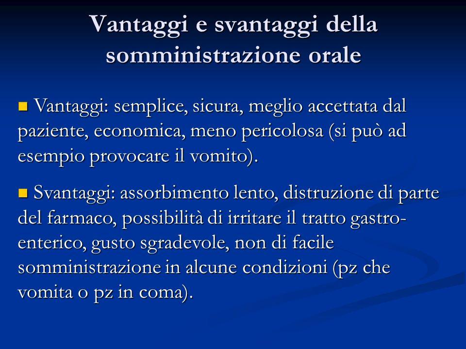 Vantaggi e svantaggi della somministrazione orale Vantaggi: semplice, sicura, meglio accettata dal paziente, economica, meno pericolosa (si può ad ese