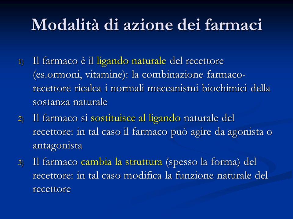 Modalità di azione dei farmaci 1) Il farmaco è il ligando naturale del recettore (es.ormoni, vitamine): la combinazione farmaco- recettore ricalca i n