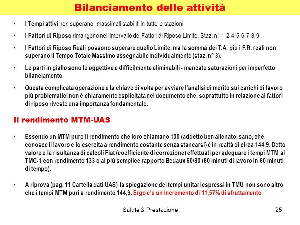 Salute & Prestazione25 Bilanciamento delle attività I Tempi attivi non superano i massimali stabiliti in tutte le stazioni I Fattori di Riposo rimangono nell intervallo dei Fattori di Riposo Limite, Staz.