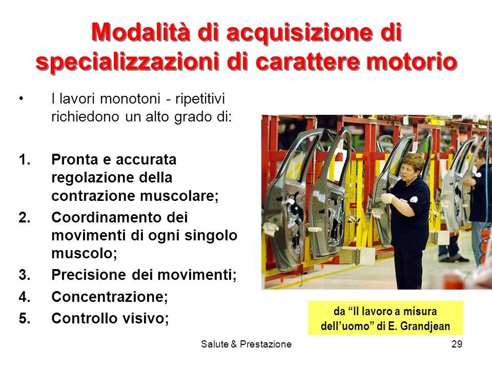 Salute & Prestazione29 Modalità di acquisizione di specializzazioni di carattere motorio I lavori monotoni - ripetitivi richiedono un alto grado di: 1.Pronta e accurata regolazione della contrazione muscolare; 2.Coordinamento dei movimenti di ogni singolo muscolo; 3.Precisione dei movimenti; 4.Concentrazione; 5.Controllo visivo; da Il lavoro a misura delluomo di E.
