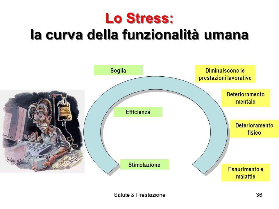 Salute & Prestazione36 Lo Stress: la curva della funzionalità umana Stimolazione Efficienza SogliaDiminuiscono le prestazioni lavorative Deterioramento mentale Deterioramento fisico Esaurimento e malattie