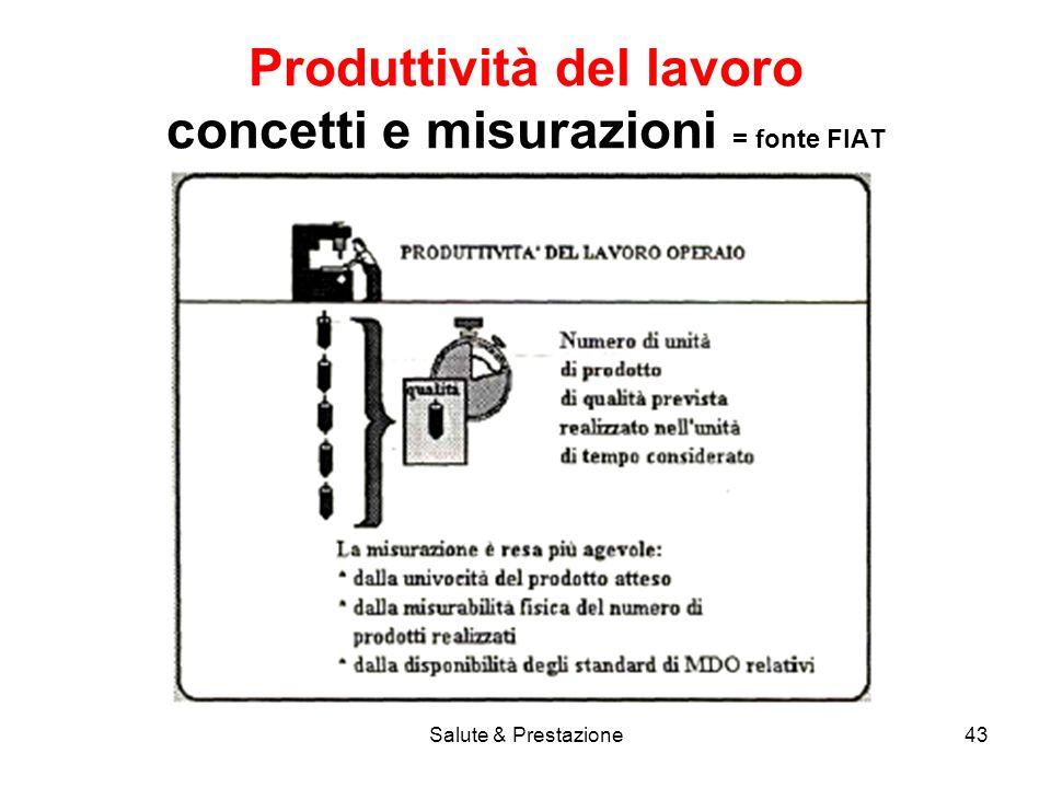 Salute & Prestazione43 Produttività del lavoro concetti e misurazioni = fonte FIAT