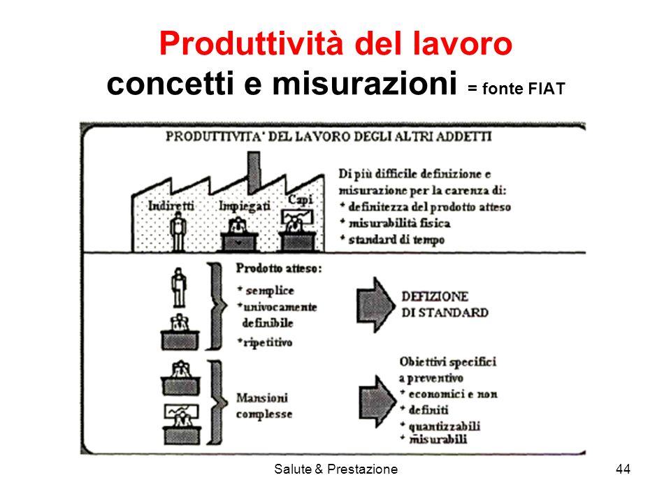 Salute & Prestazione44 Produttività del lavoro concetti e misurazioni = fonte FIAT