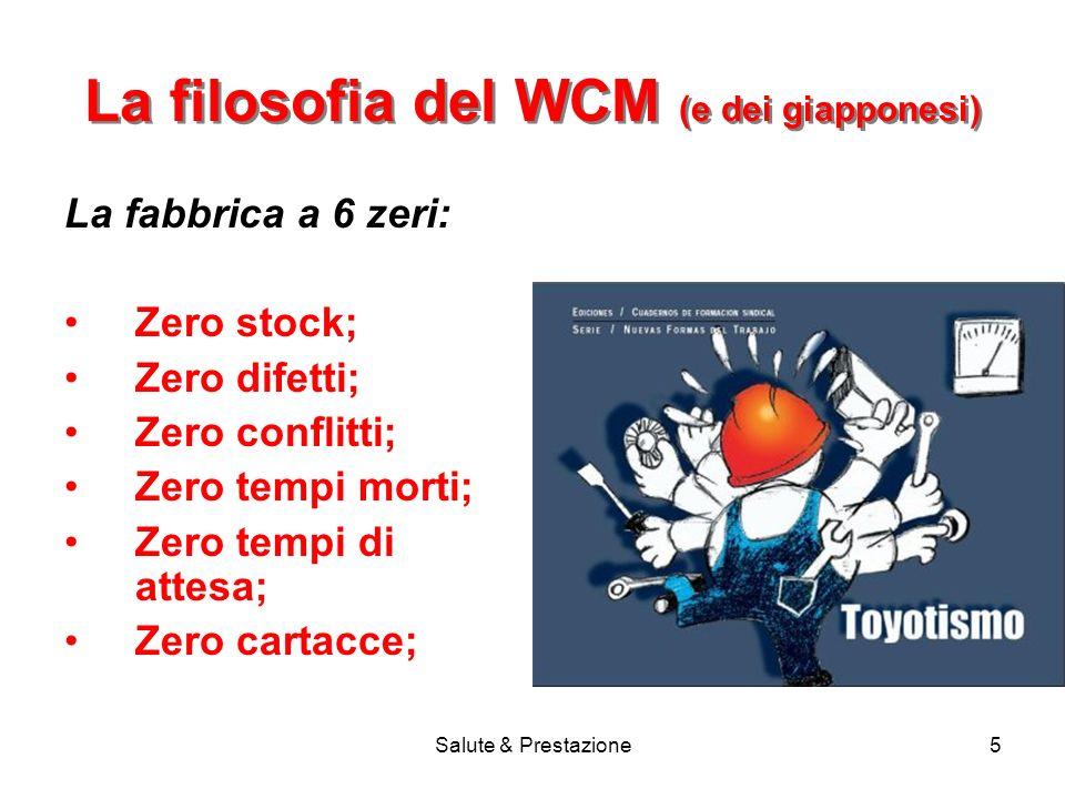 Salute & Prestazione5 La filosofia del WCM (e dei giapponesi) La fabbrica a 6 zeri: Zero stock; Zero difetti; Zero conflitti; Zero tempi morti; Zero tempi di attesa; Zero cartacce;