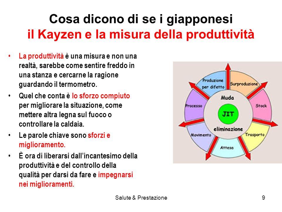 Salute & Prestazione9 Cosa dicono di se i giapponesi il Kayzen e la misura della produttività La produttività è una misura e non una realtà, sarebbe come sentire freddo in una stanza e cercarne la ragione guardando il termometro.