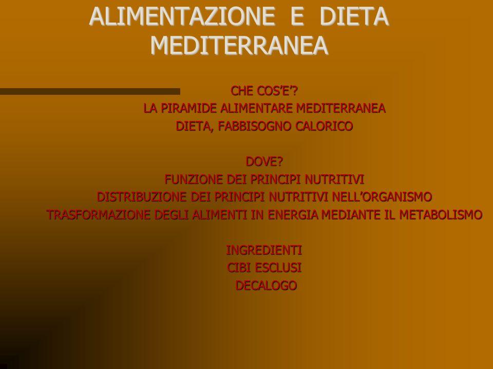 CHE COSE? LA PIRAMIDE ALIMENTARE MEDITERRANEA DIETA, FABBISOGNO CALORICO DOVE? FUNZIONE DEI PRINCIPI NUTRITIVI DISTRIBUZIONE DEI PRINCIPI NUTRITIVI NE