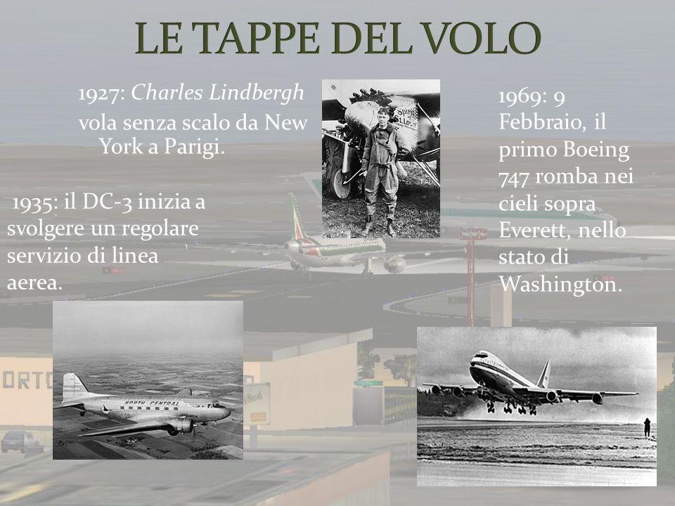 1927: Charles Lindbergh vola senza scalo da New York a Parigi. 1935: il DC-3 inizia a svolgere un regolare servizio di linea aerea. 1969: 9 Febbraio,