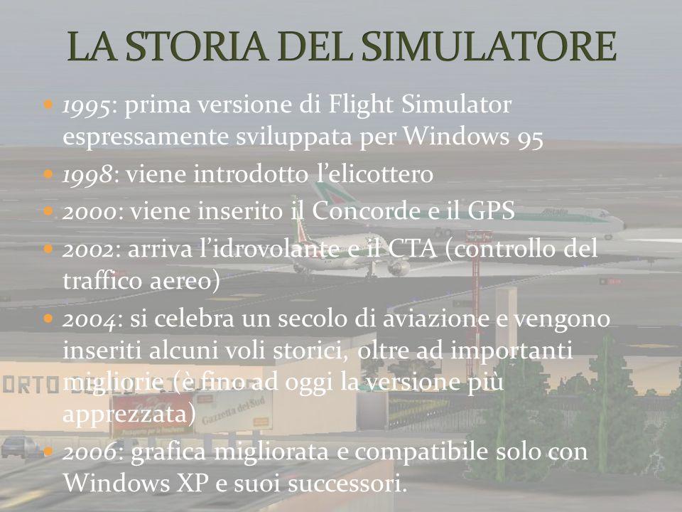 1995: prima versione di Flight Simulator espressamente sviluppata per Windows 95 1998: viene introdotto lelicottero 2000: viene inserito il Concorde e