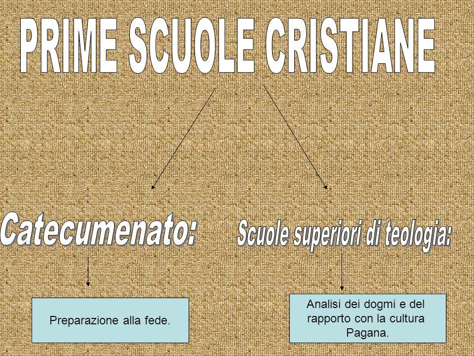 Istituzioni scolastiche appartenenti alle sedi vescovili, promosse dalla politica culturale carolingia.