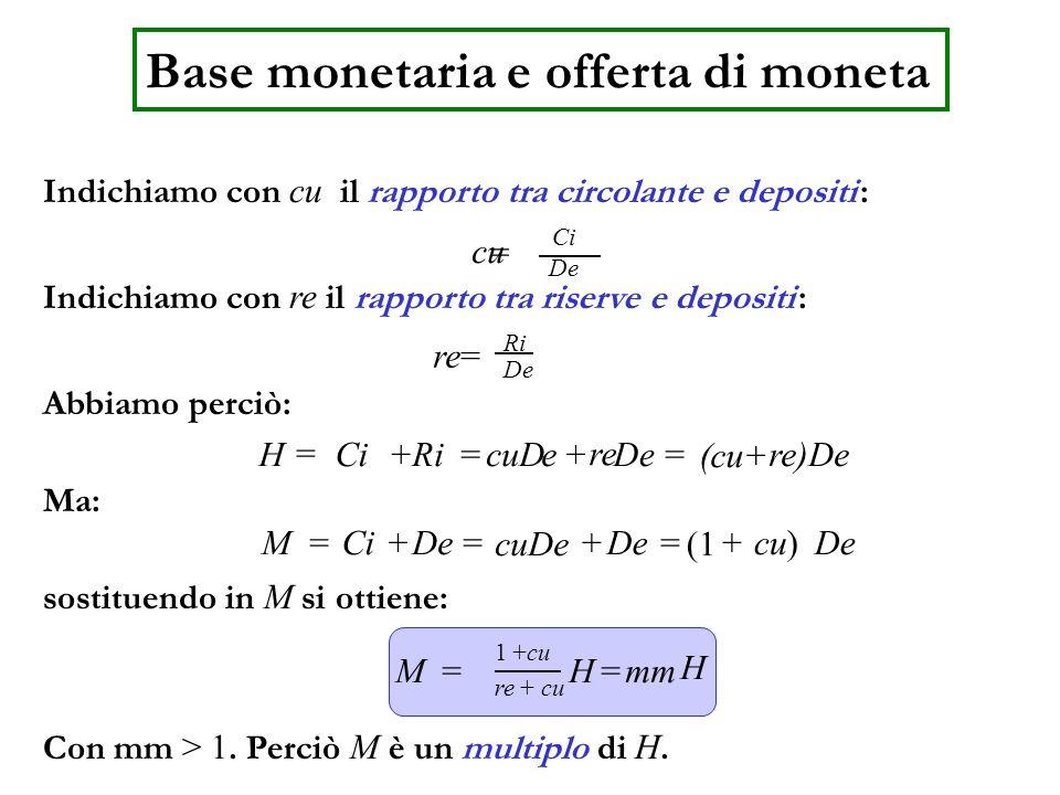 Base monetaria e offerta di moneta Indichiamo con cu il rapporto tra circolante e depositi : cu = Ci De Indichiamo con re il rapporto tra riserve e de