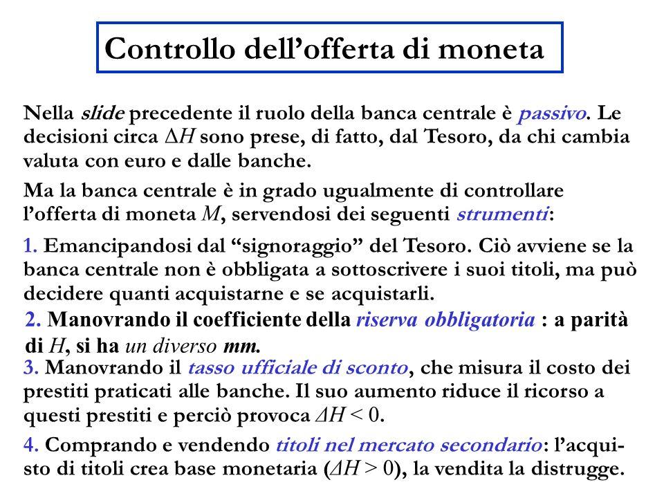 Controllo dellofferta di moneta Nella slide precedente il ruolo della banca centrale è passivo. Le decisioni circa ΔH sono prese, di fatto, dal Tesoro