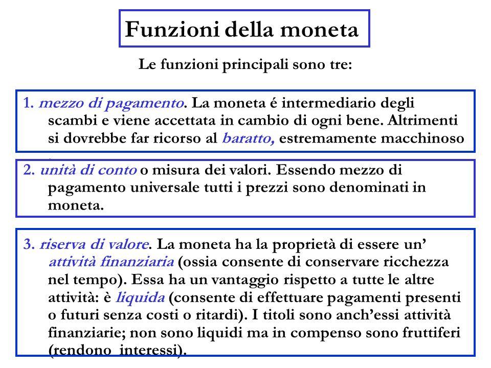 Funzioni della moneta Le funzioni principali sono tre: 1. mezzo di pagamento. La moneta é intermediario degli scambi e viene accettata in cambio di og