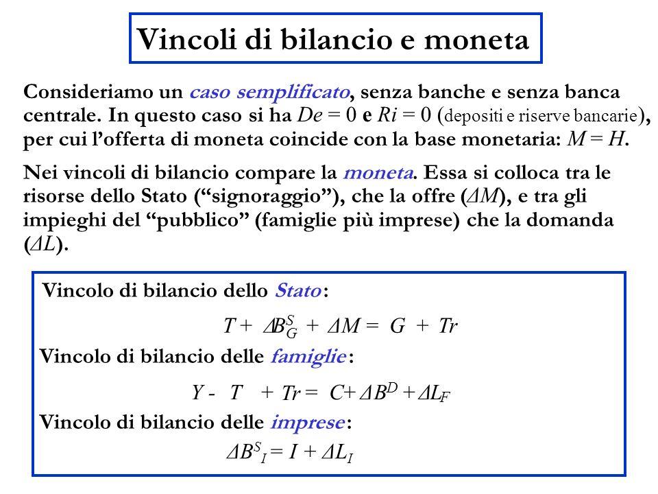 Vincoli di bilancio e moneta Consideriamo un caso semplificato, senza banche e senza banca centrale. In questo caso si ha De = 0 e Ri = 0 ( depositi e