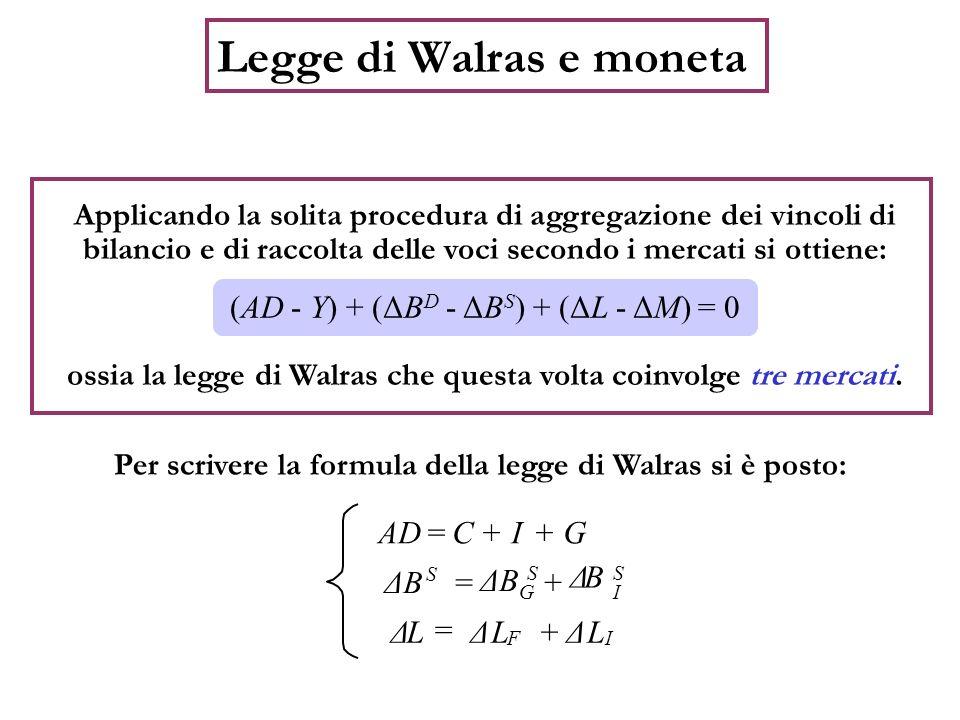 Legge di Walras e moneta Applicando la solita procedura di aggregazione dei vincoli di bilancio e di raccolta delle voci secondo i mercati si ottiene: