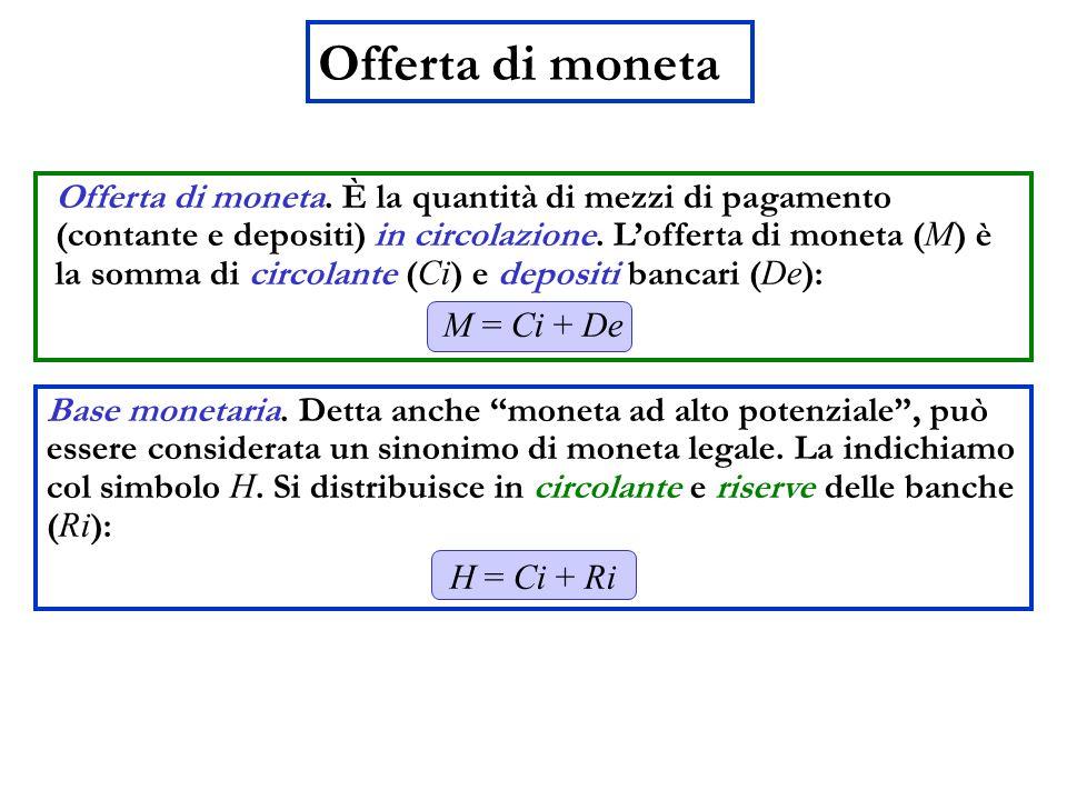Offerta di moneta Base monetaria. Detta anche moneta ad alto potenziale, può essere considerata un sinonimo di moneta legale. La indichiamo col simbol