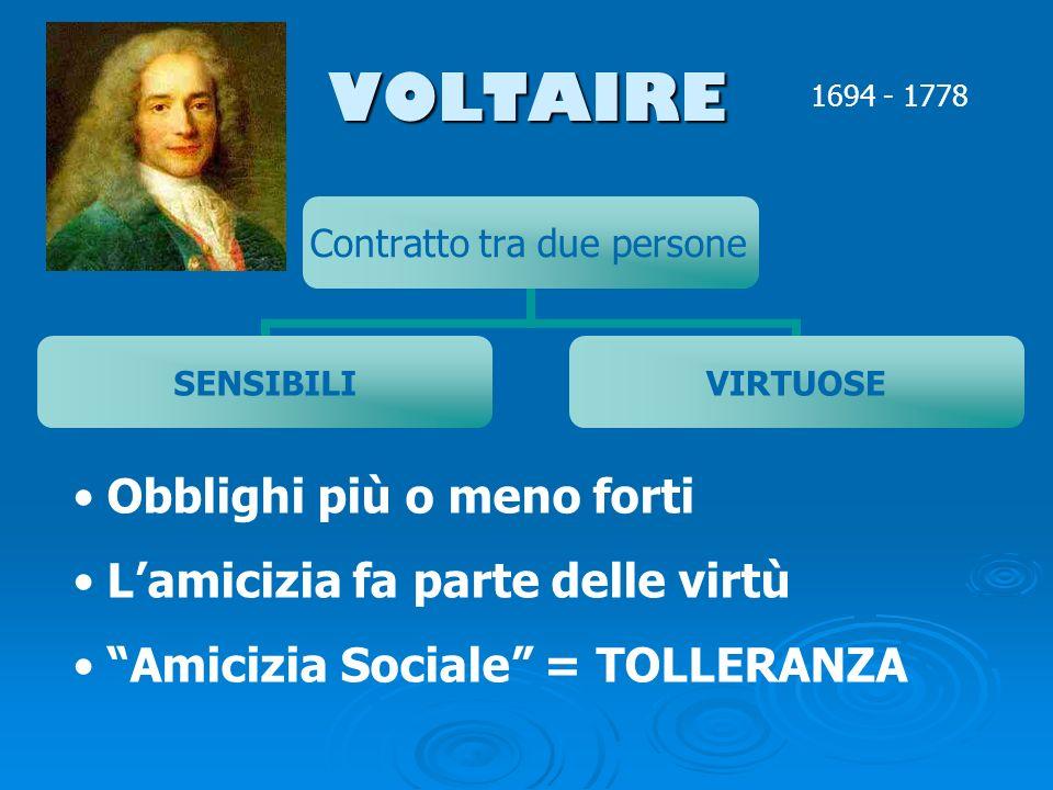 VOLTAIRE Contratto tra due persone SENSIBILIVIRTUOSE Obblighi più o meno forti Lamicizia fa parte delle virtù Amicizia Sociale = TOLLERANZA 1694 - 1778