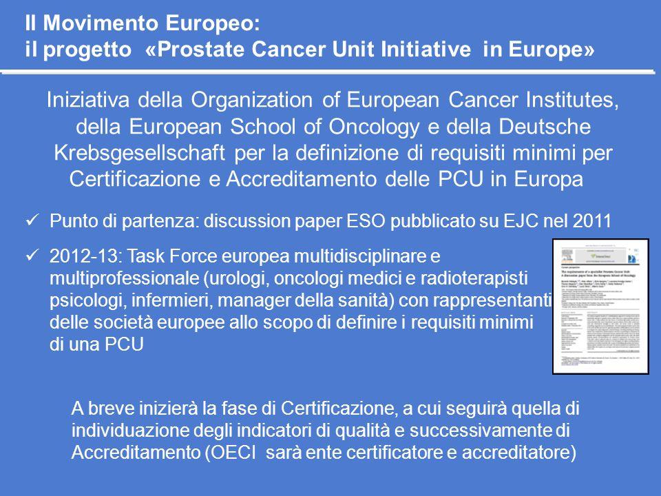 Iniziativa della Organization of European Cancer Institutes, della European School of Oncology e della Deutsche Krebsgesellschaft per la definizione d